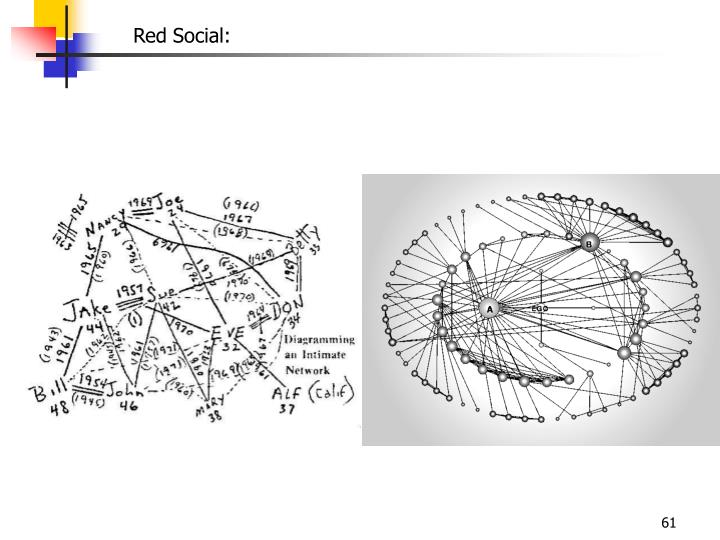 Red Social: