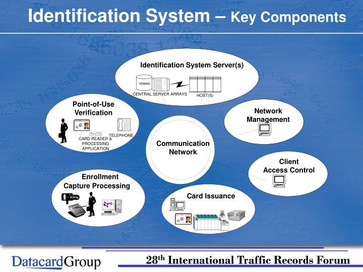 Identification System –