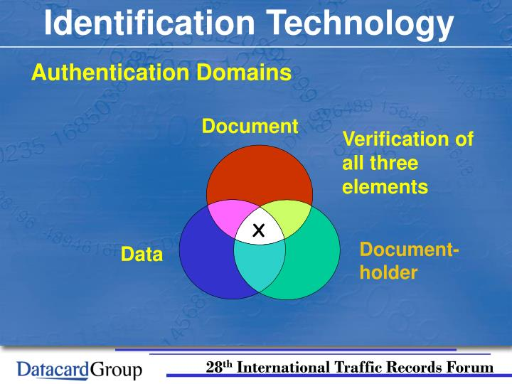 Identification technology