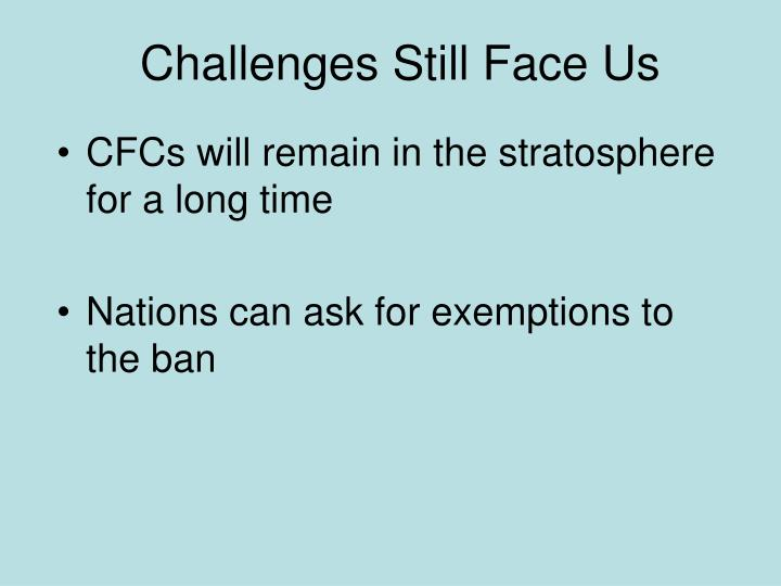 Challenges Still Face Us