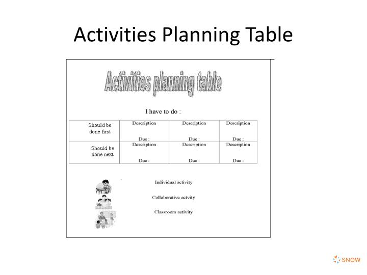 Activities Planning Table