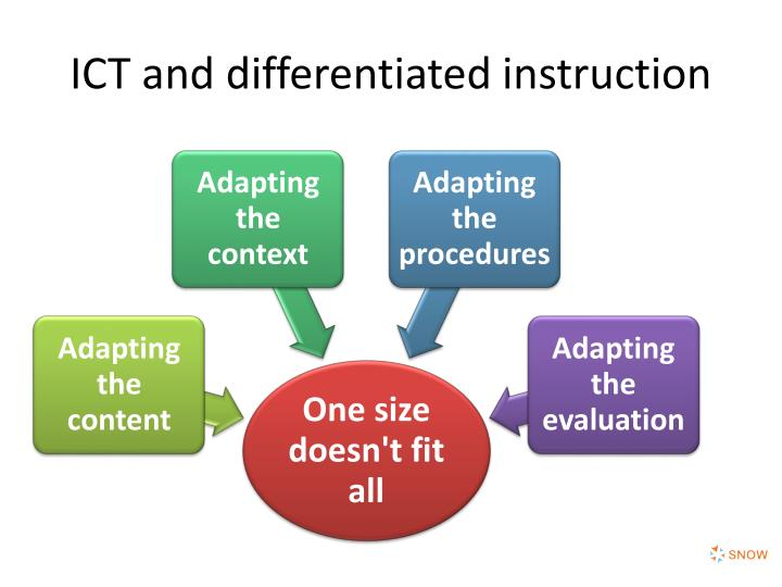 ICT and differentiated instruction