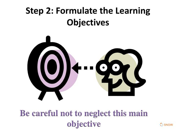 Step 2: Formulate the Learning Objectives