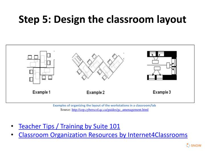 Step 5: Design the classroom