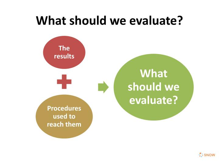 What should we evaluate?