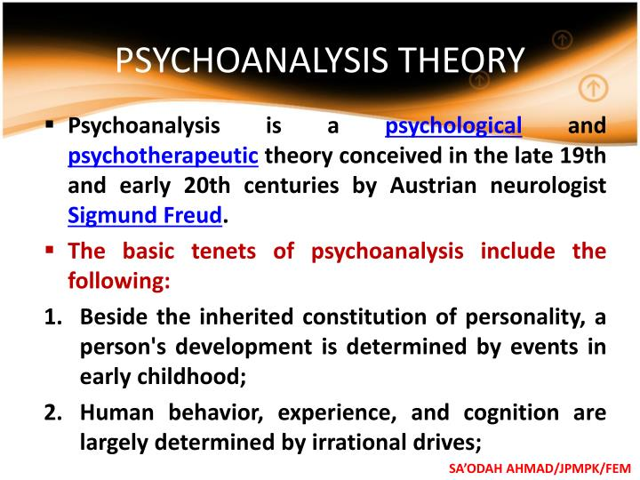 PSYCHOANALYSIS THEORY