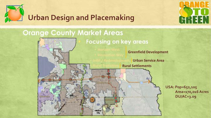 Urban Design and