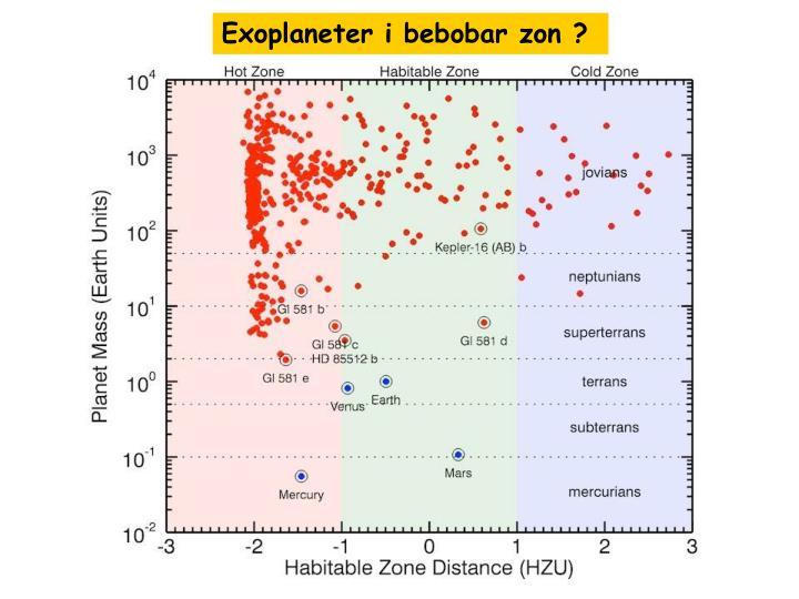 Exoplaneter i bebobar zon ?