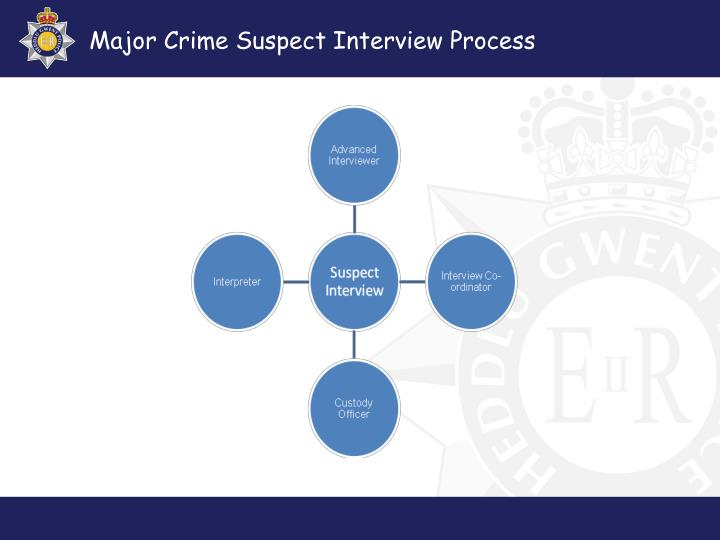Major Crime Suspect Interview Process