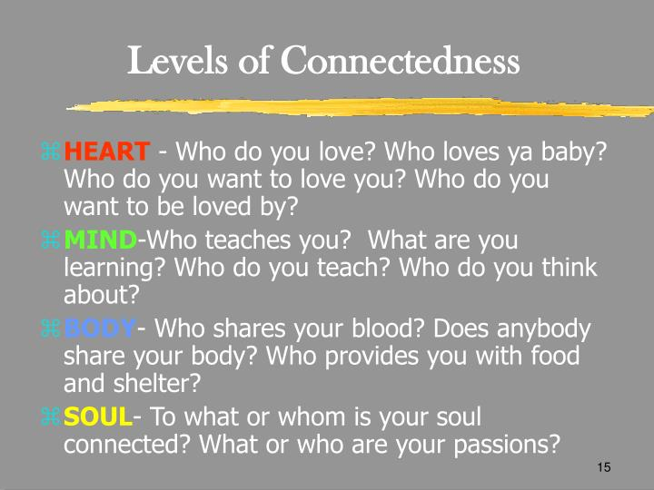 Levels of Connectedness