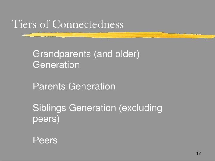 Tiers of Connectedness