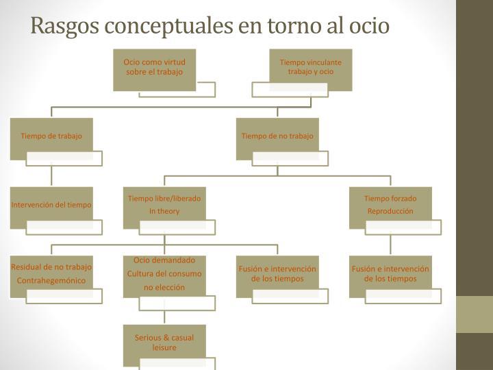 Rasgos conceptuales