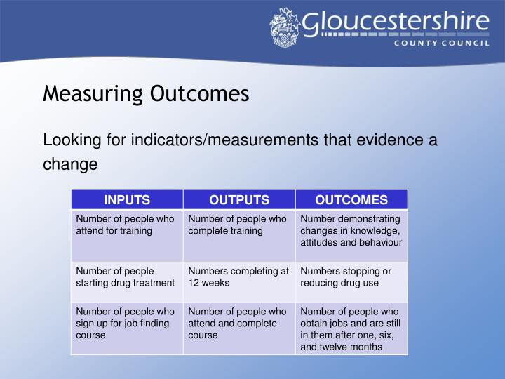 Measuring Outcomes