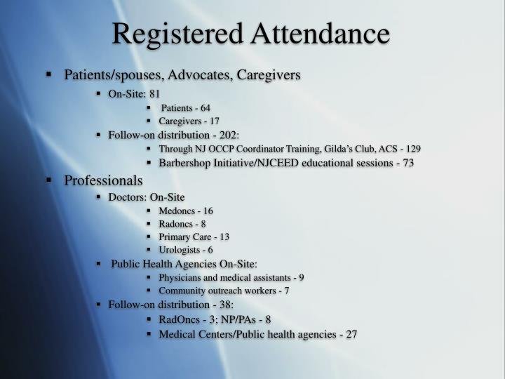 Registered Attendance