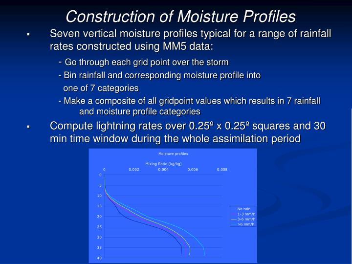 Construction of Moisture Profiles
