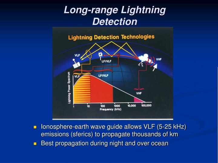 Long-range Lightning Detection