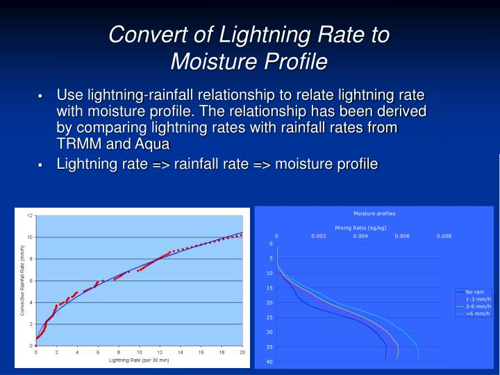 Convert of Lightning Rate to Moisture Profile