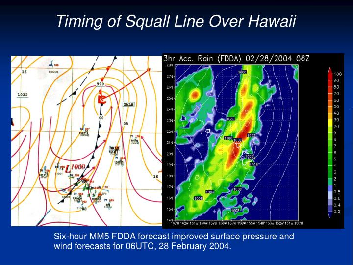 Timing of Squall Line Over Hawaii