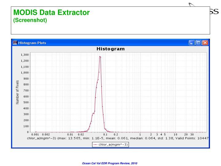 MODIS Data Extractor