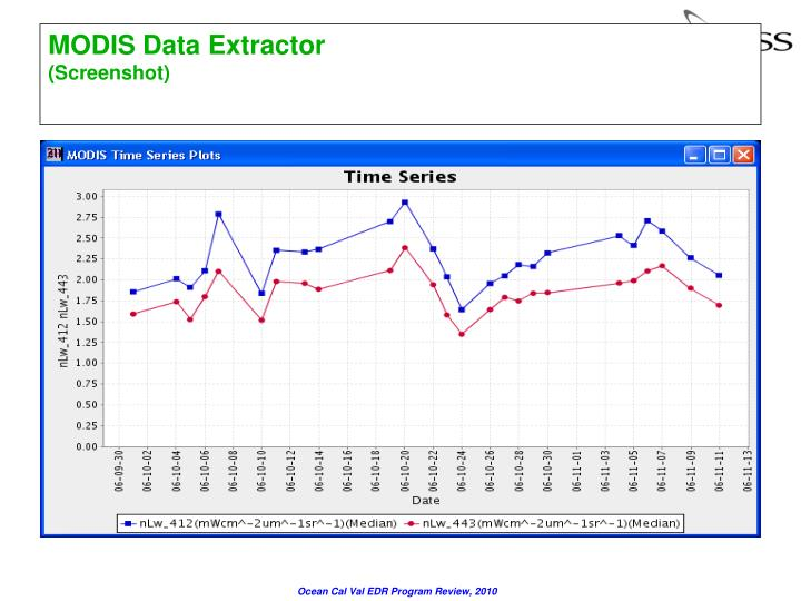 MODIS Data Extractor