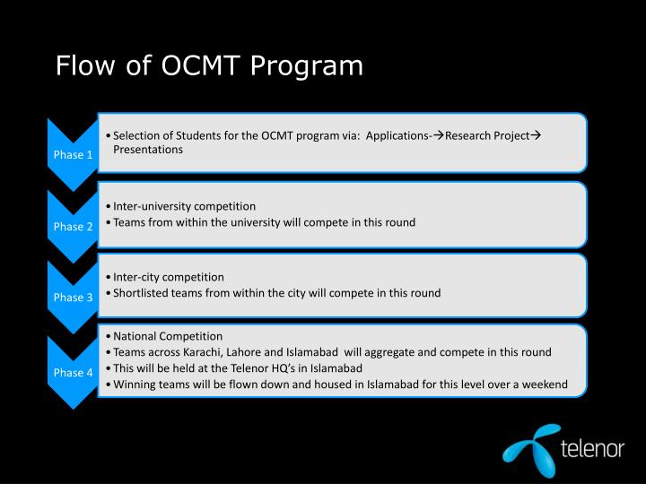 Flow of OCMT Program