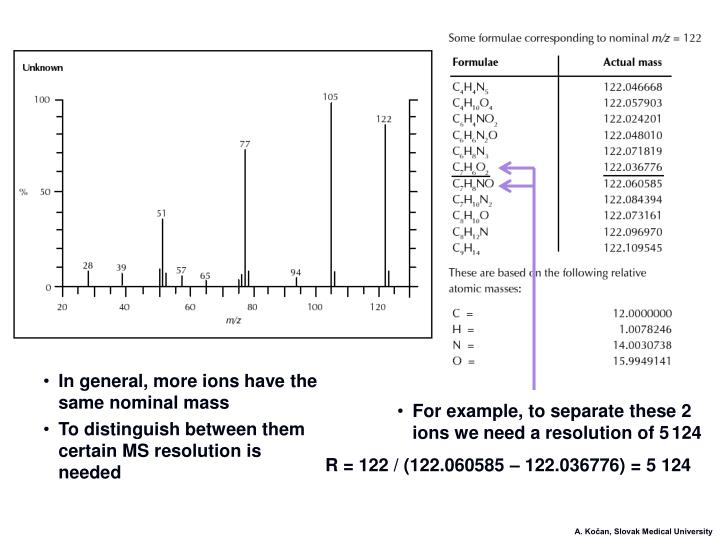 In general, more ions have the same nominal mass