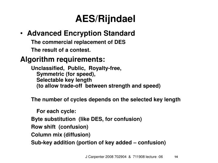 AES/Rijndael