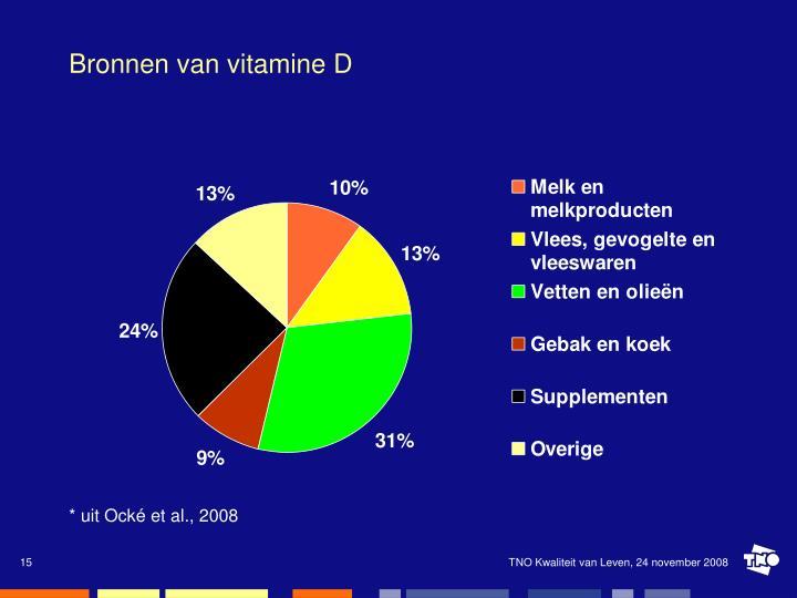 Bronnen van vitamine D