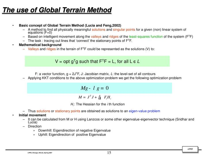 The use of Global Terrain Method