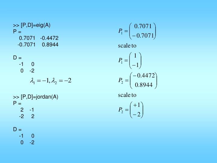 >> [P,D]=eig(A)