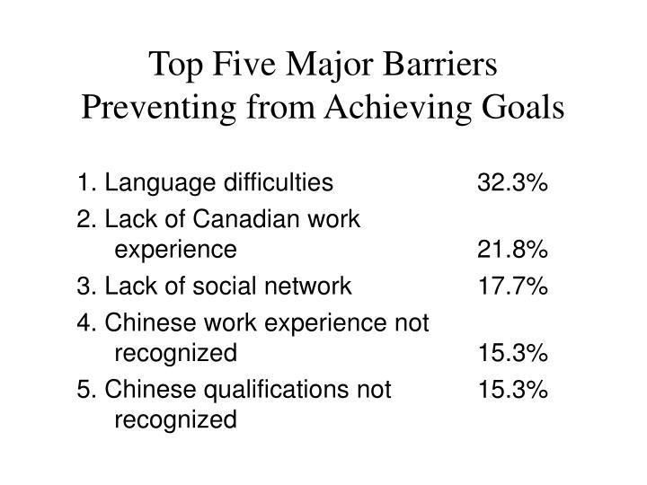Top Five Major Barriers
