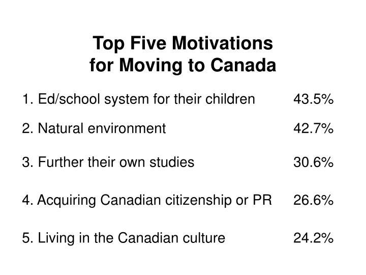 Top Five Motivations