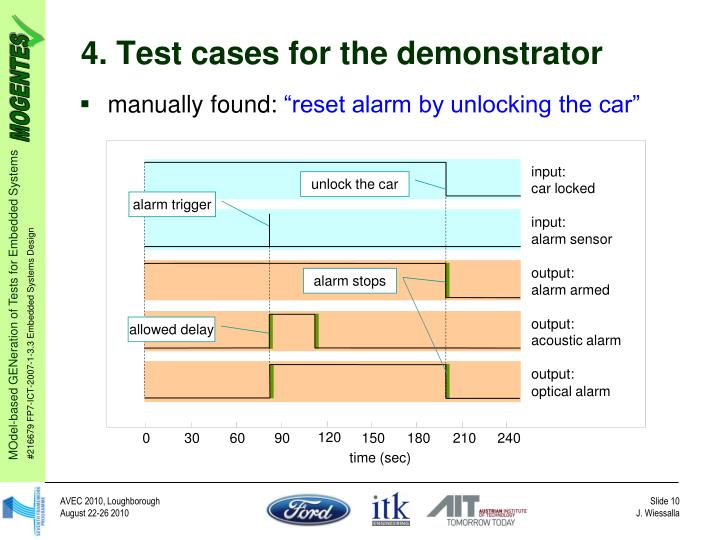 4. Test cases for the demonstrator