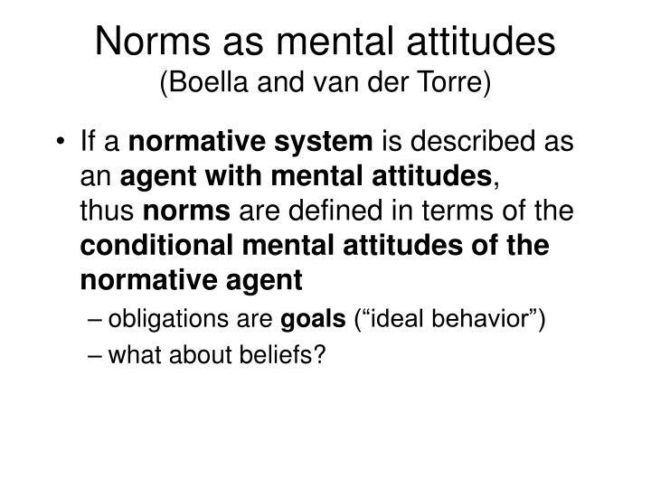 Norms as mental attitudes