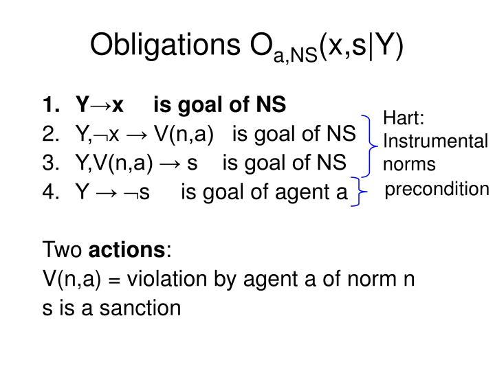 Obligations O