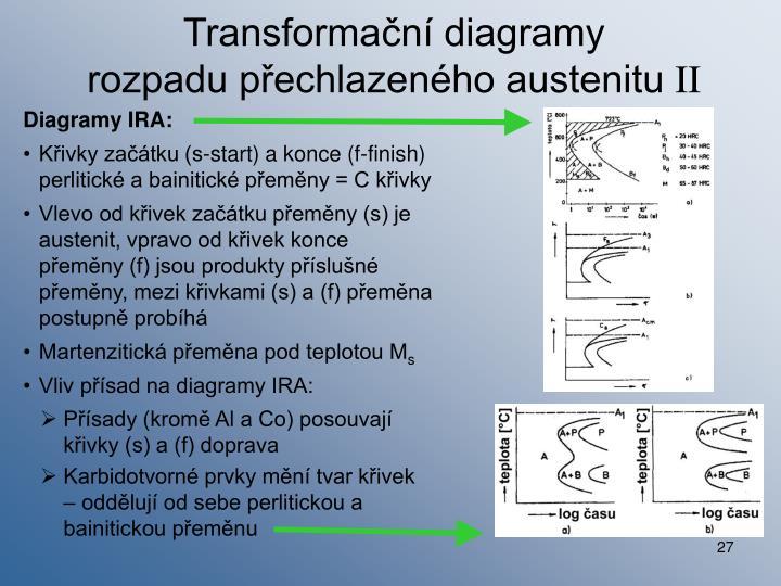 Transformační diagramy