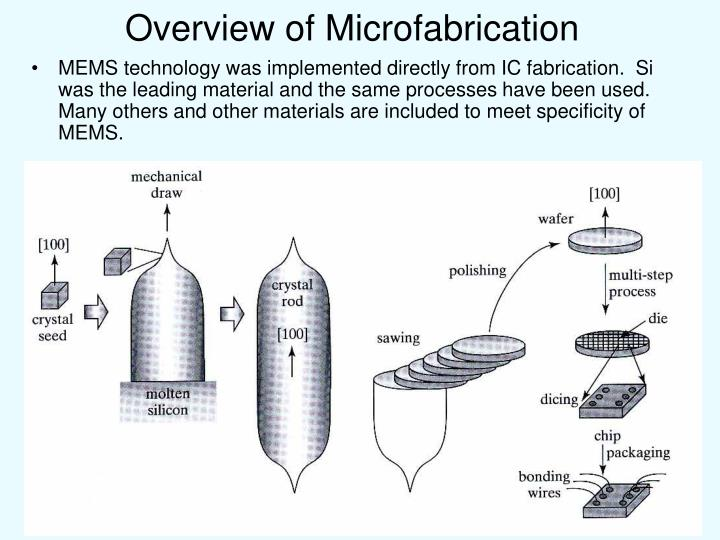 Overview of microfabrication