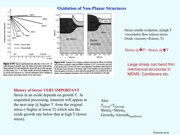 Oxidation of Non-Planar Structures