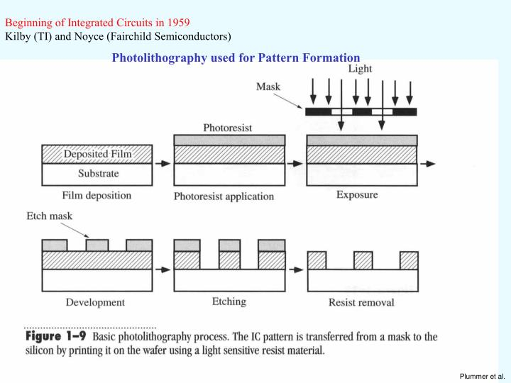 Beginning of Integrated Circuits in 1959