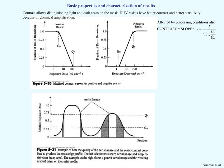 Basic properties and characterization of results