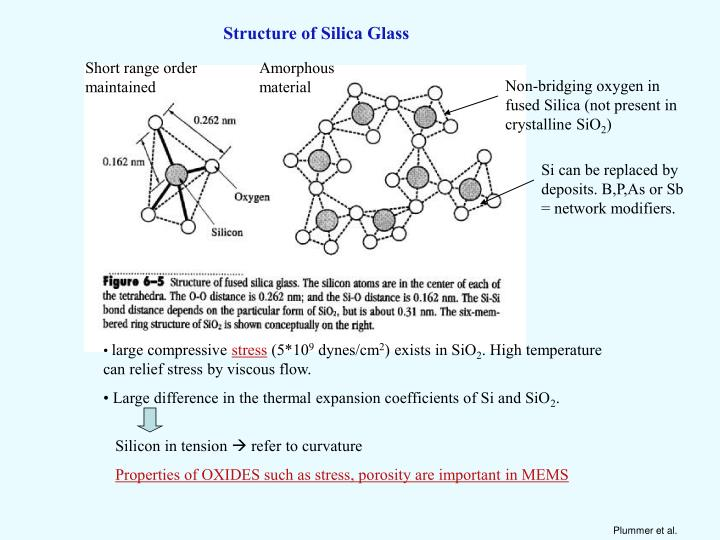 Structure of Silica Glass