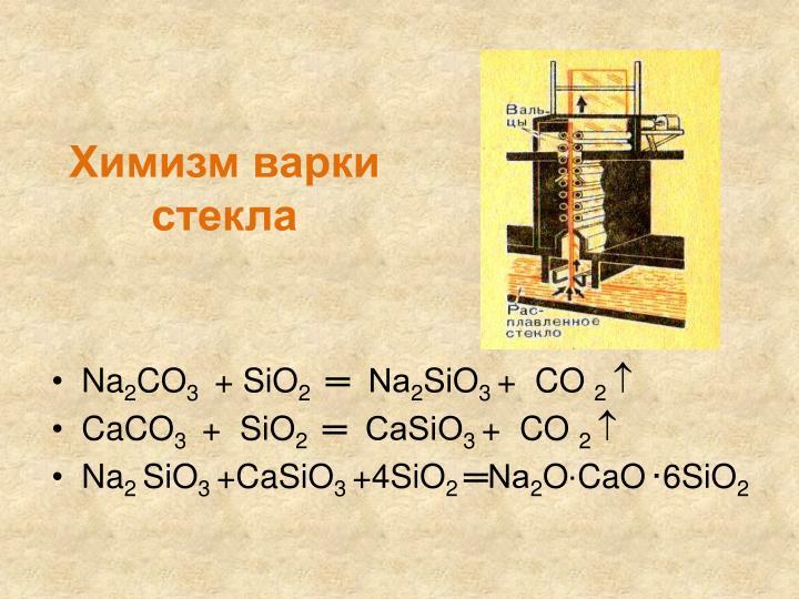 Химизм варки