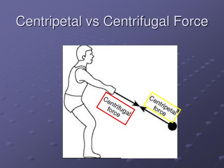 Centripetal vs Centrifugal Force