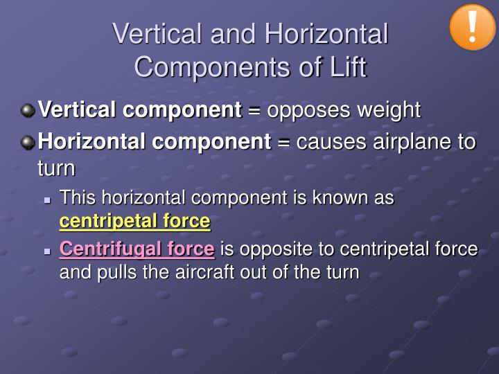 Vertical and Horizontal Components of Lift