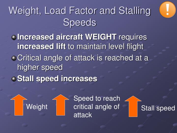Weight, Load Factor and Stalling Speeds