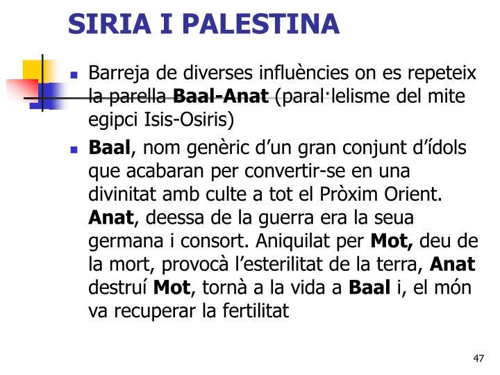 SIRIA I PALESTINA