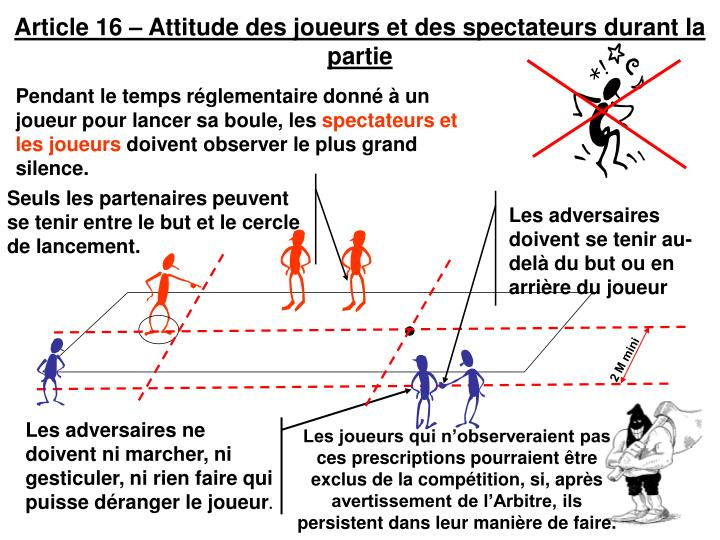 Article 16 – Attitude des joueurs et des spectateurs durant la partie