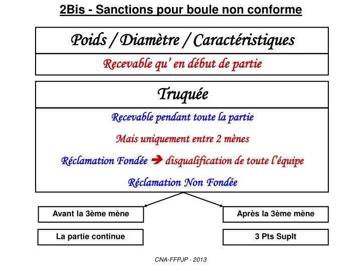 2Bis - Sanctions pour boule non conforme