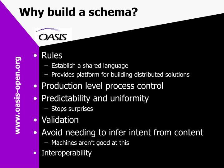 Why build a schema?