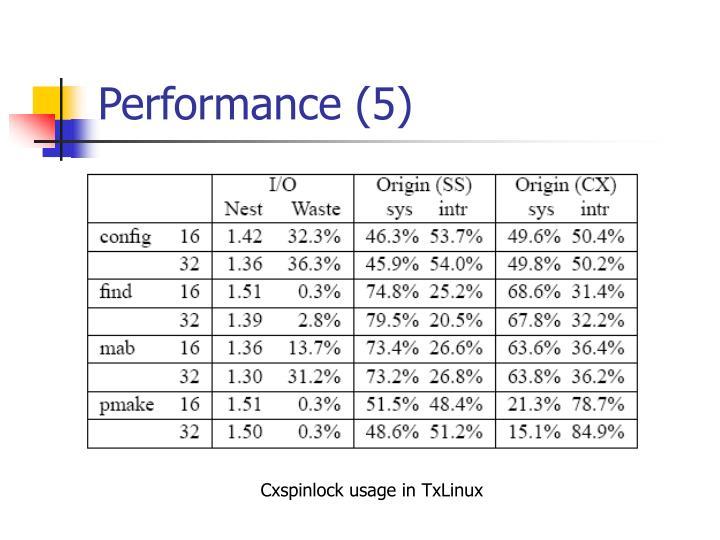 Performance (5)